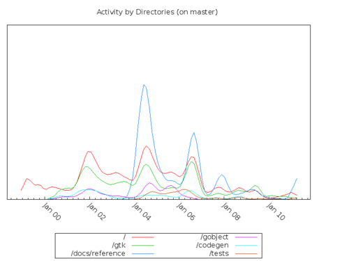 activity-directories_m.png